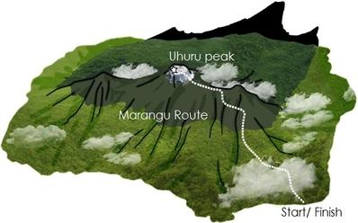 Marangu-EN