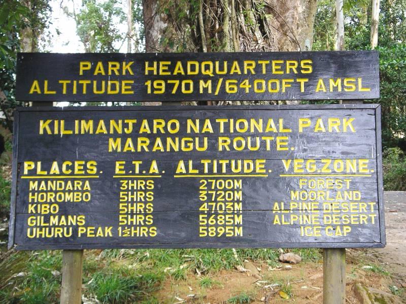 MtKilimanjaroClimbItinerary