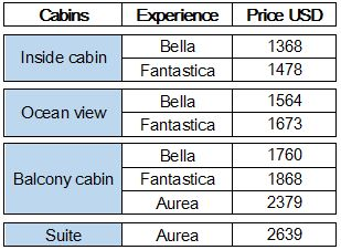 prices grands voyages